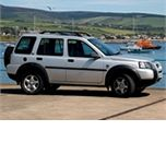 Right Hand Drive Freelander